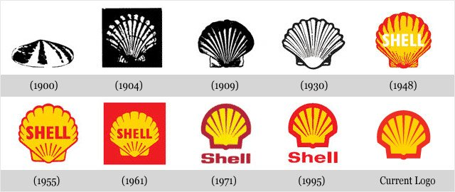 Shell Logo Evolution